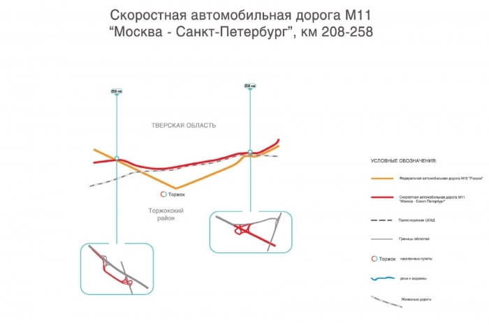Section of M-11 «Moscow – St. Petersburg» Highway (km 208 - km 258) in the Tver region (2014-2017)
